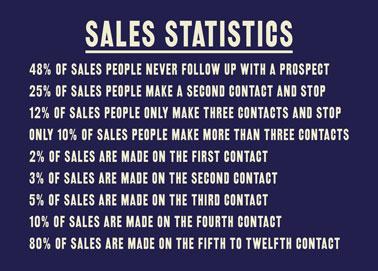 sales follow up